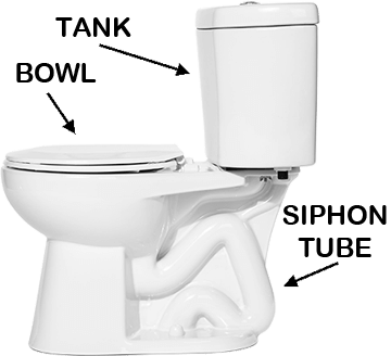 My Toilet Won\'t Flush | All Trades Las Vegas